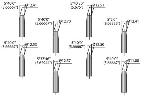"""Figure 11. Various  designated """"12/14"""" Tapers (Redrawn from CeramTec Source by Chris Burges) [28]"""