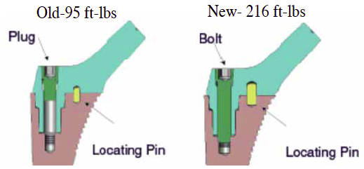 Figure 21a. Illustration showing old Dual-Press design to new improved design increasing torsional resistance from 95 ft-lbs to 216 ft-lbs.